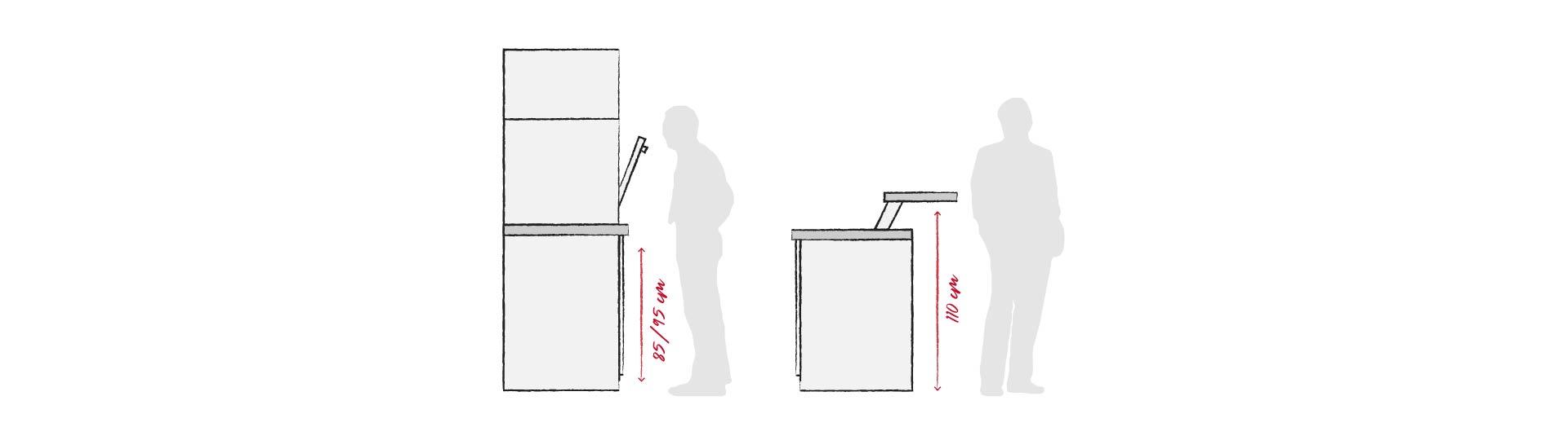 Hauteur Plan De Travail quel meuble choisir pour mon four encastrable ? - nos